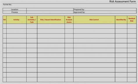 Risk Assessment Template Blank by Of Blank Risk Assessment Form Template Forms