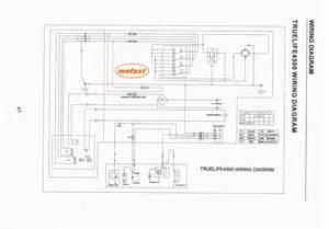 truelife 4500 generator wire diagram