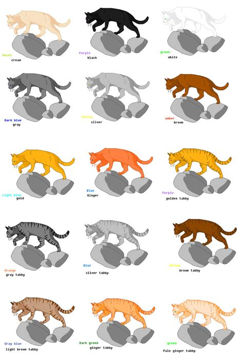 Colors Cat most cat colors by on deviantart