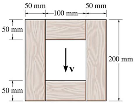 section 8 allowable rents the wood beam has an allowable shear stress of al