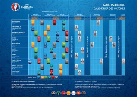 Calendrier 1 8 De Finale Chions League L 2016 C Est Pour Tr 232 S Bient 244 T Il Faut S 233 Quiper