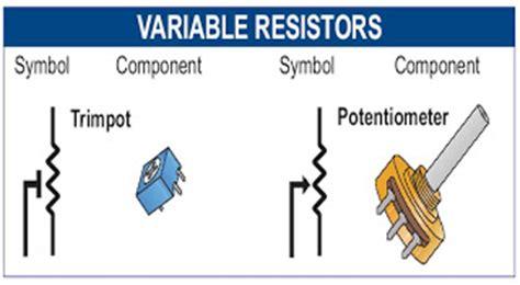 variable resistor pada kipas angin merupakan mencoba membagi bisikan kecil