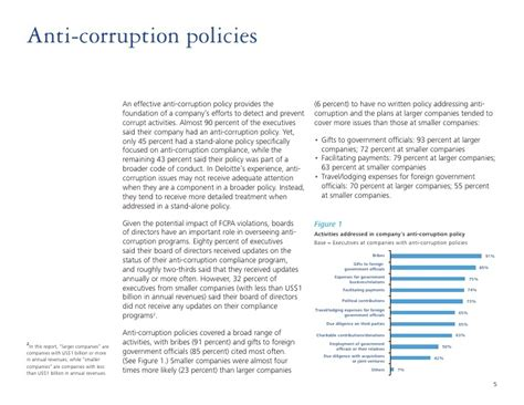 Anti Corruption Policy Sle Templates Resume Exles Xla7jydyej Anti Bribery And Corruption Policy Template