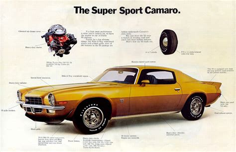 Dimensions Of Two Car Garage 1972 Camaro Specs Colors Facts History And Performance