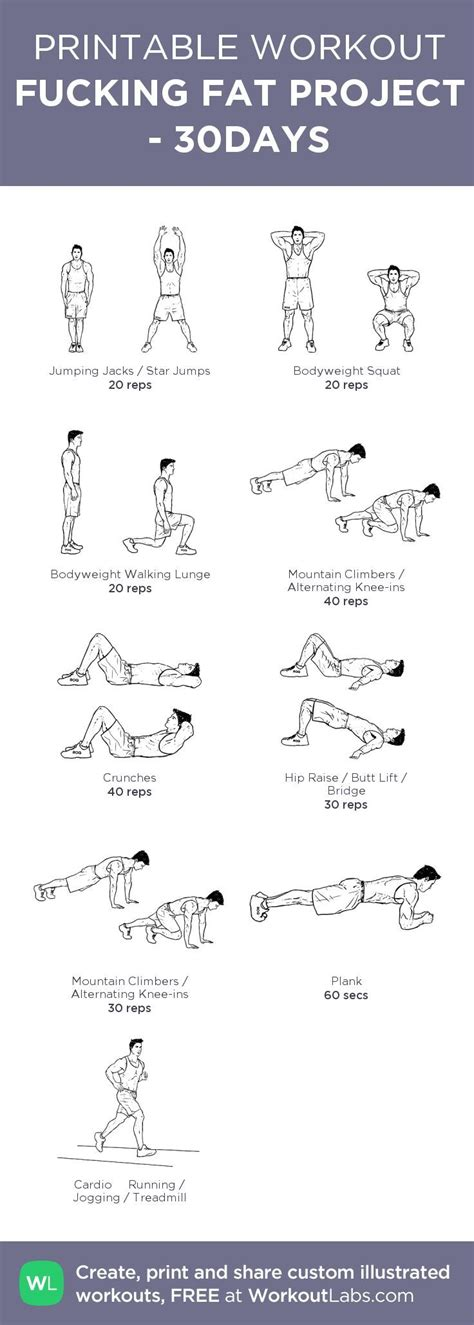 six pack abs gain or weight loss these workout plan is great for beginners and