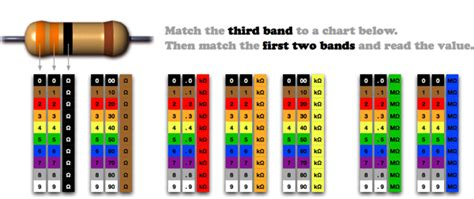 resistor color coding experiment conclusion resistor color code experiment pdf 28 images building and testing the simple lifier op