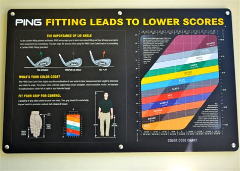 ping color chart ping custom fitting q a golf news golf gear