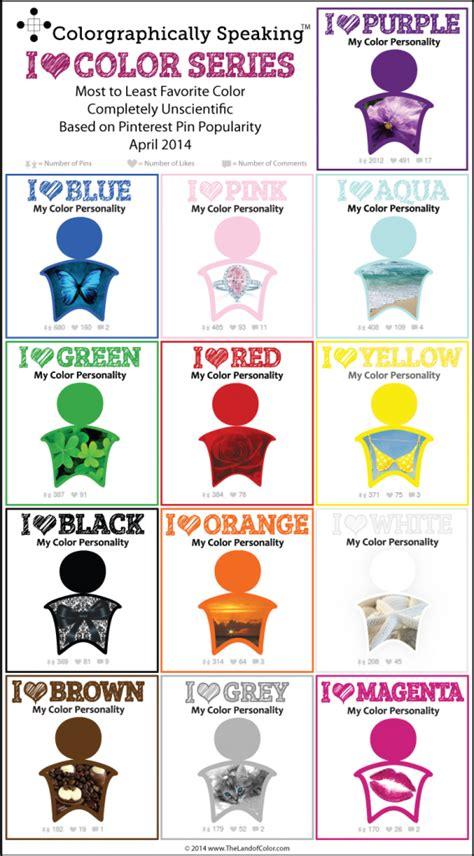 favorite color quiz thelandofcolor com