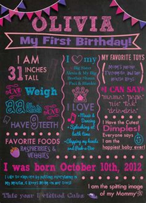 Free Download Birthday Chalkboard Sign Template And Tutorial Www Timeoutwithmom Com 2nd Birthday Chalkboard Template