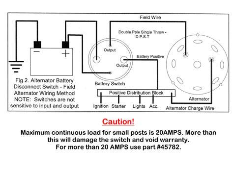 dewhurst switch wiring diagram manual wiring diagram