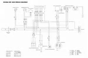 2005 crf450x electrical wiring diagram schematic crf450x by honda information and reviews