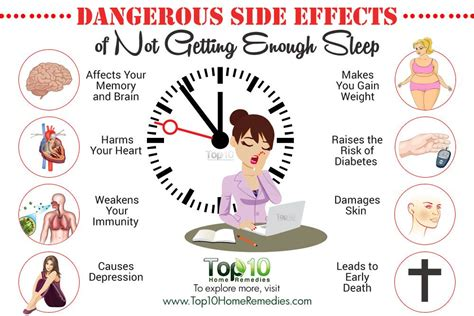 sleep quality ncbi how to fix 5 common causes of insomnia that most people