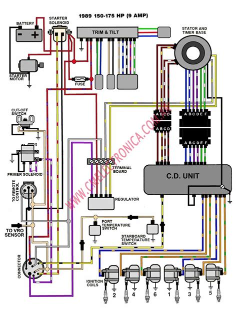 85 hp evinrude outboard engine diagram 85 free engine
