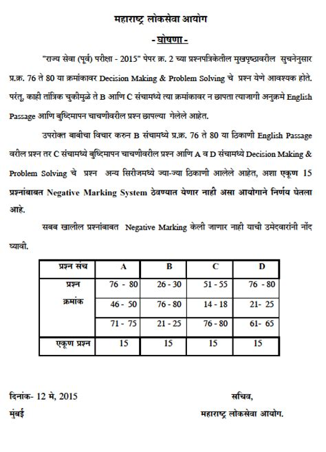 paper pattern of ycmou mpsc guidance blog may 2015