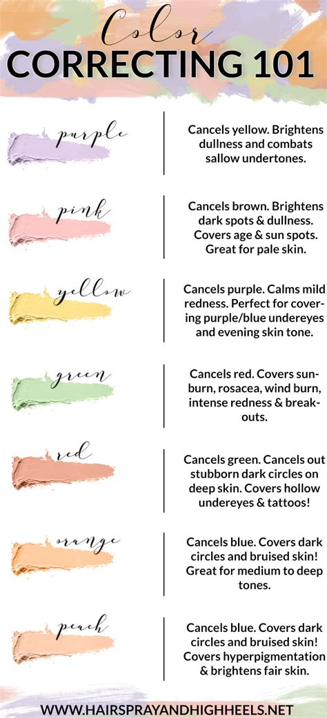 color corrector makeup color correction 101 best of hairspray and highheels