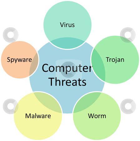 virus i4mk