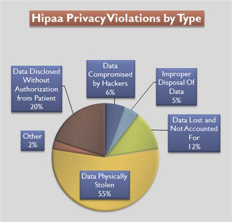 section 8a mental health act image gallery hipaa act