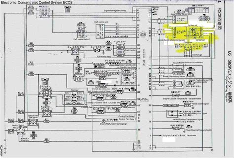 nissan bluebird u13 wiring diagram wiring diagrams