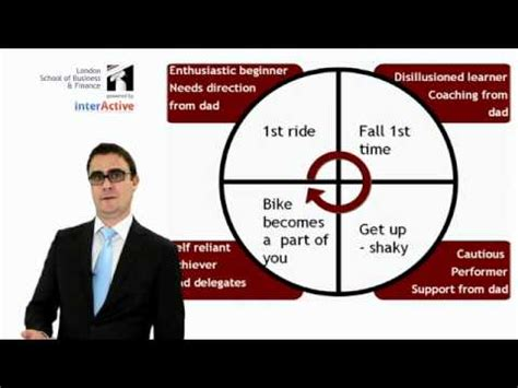 Lsbf Global Mba by Lsbf Global Mba Leadership Lecture Part 2