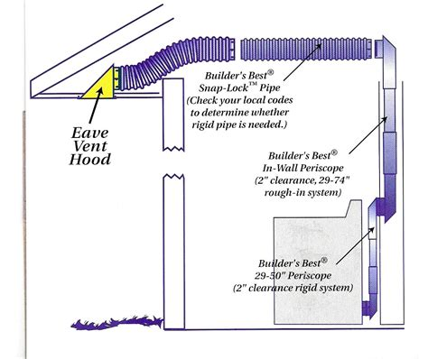 installing a bathroom vent through the wall what is the purpose of a bathroom exhaust fan home