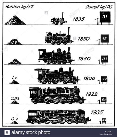 locomotive steam engine diagram transport transportation railway locomotives steam