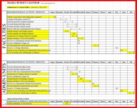 budget timeline template yearly budget management timeline excel template v m d
