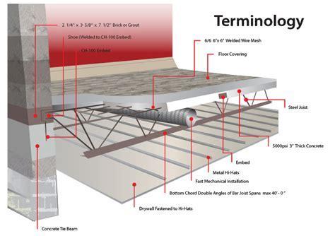 Precast Concrete Floors   Carpet Vidalondon