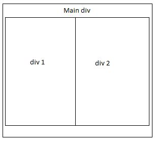 div tag properties html how to get two divs side by side table
