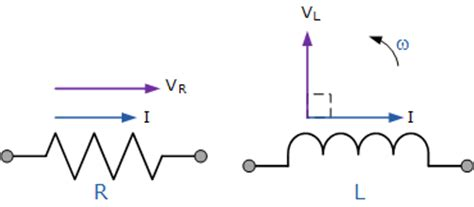 vector diagram of inductor ac inductance and inductive reactance in an ac circuit