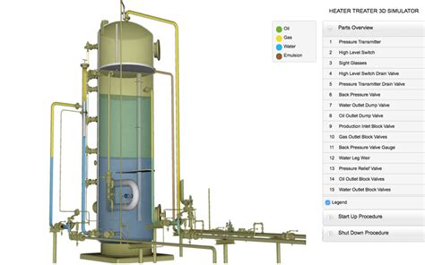 heater treater diagram industrial power schematic industrial processes elsavadorla