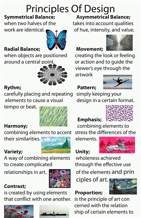 visual art vocabulary template google search art