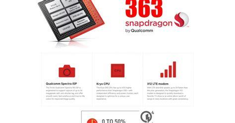 processor  qualcomm snapdragon  mendukung quick