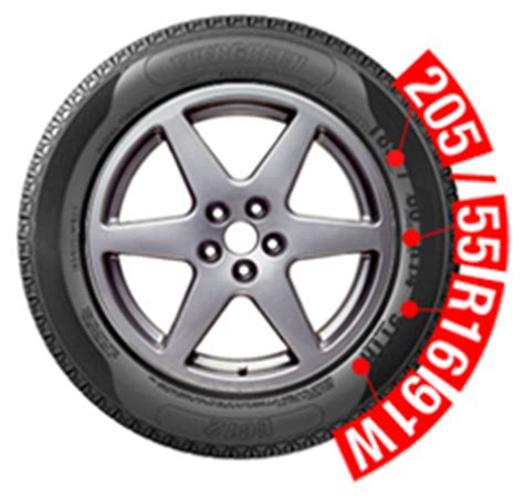 tire size explanation tyre sidewall explanation tyre size guide blackcircles