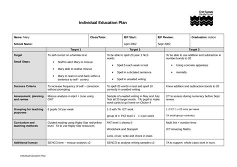educational development plan template 2018 individual education plan fillable printable pdf