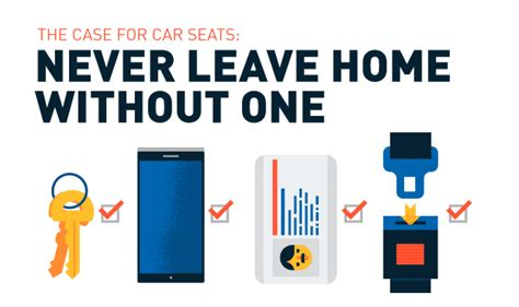 car seats don t leave home without one