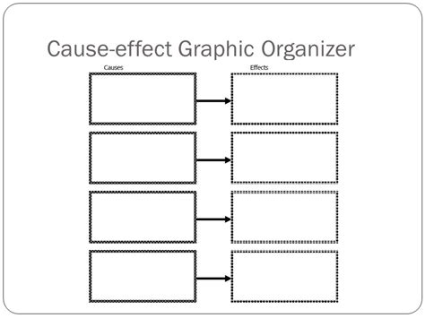 cause and effect template 11 best images of graphic organizers cause and effect