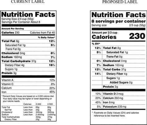 Fda Nutrition Label Template Shatterlion Info Fda Nutrition Label Template