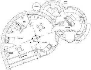 organic floor plan spiral dome magic plan