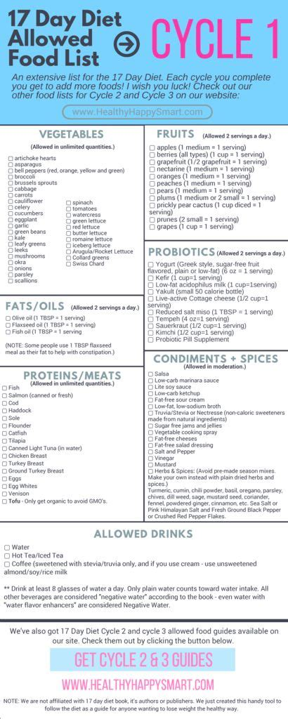 17 day diet printable shopping list 17 day diet food list for cycle 1 cycle 2 cycle 3