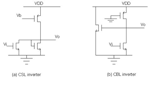 difference between inverter and capacitor decoupling capacitor in inverter 28 images differences between bypass and decoupling