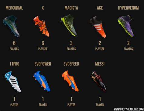 Sepatu Nike Semi Boots New nike adidas football boots