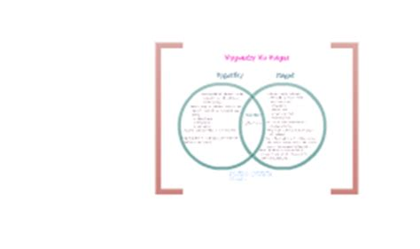 piaget vs vygotsky venn diagram copy of copy of philosophy venn diagram by shockey on prezi