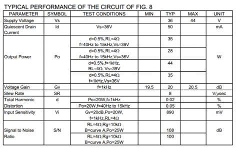 transistor ksp 42 equivalent tda2030 transistors bd908 bd907 18w hi fi audio lifier xtronic