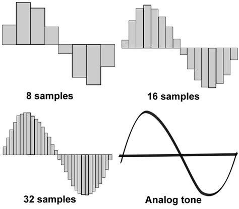 audio format best sound quality sound quality shops
