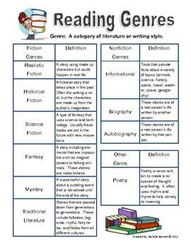 Essay As A Literary Genre by Best 25 Reading Genres Ideas On Free Genre Posters Genre Posters And Reading Genre