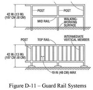 Osha Standard Handrail Height Osha Requirements For Guardrail And Safety Railing