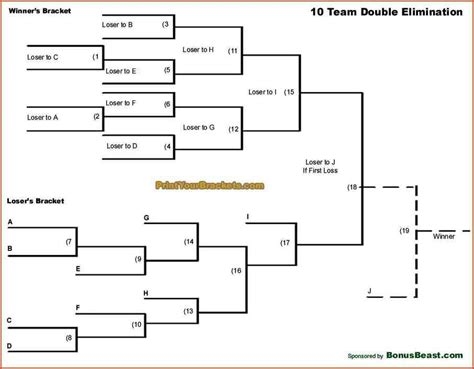 tournament layout template generous wrestling bracket template images exle