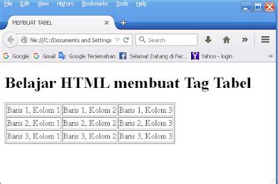 Membuat Tabel Sederhana Dengan Html | belajar membuat tabel pada html dengan tag tabel