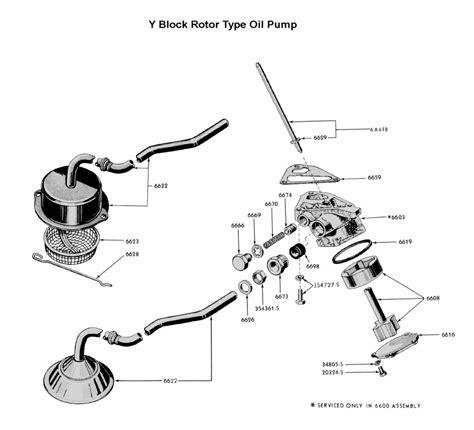 1953 ford flathead wiring diagram ford flathead exploded
