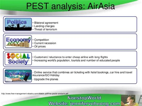 airasia yield management system buy essay online cheap airasia management info system